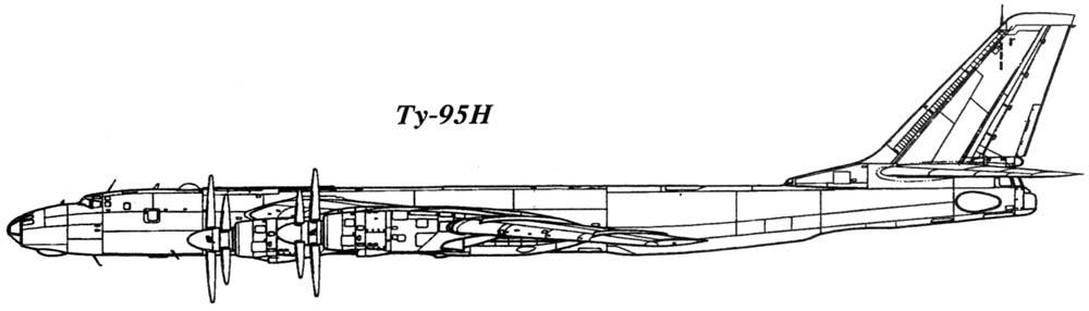 Схема Ту-95Н