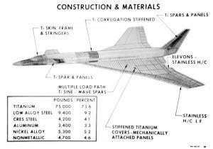 Использование материалов в конструкции NAC-60